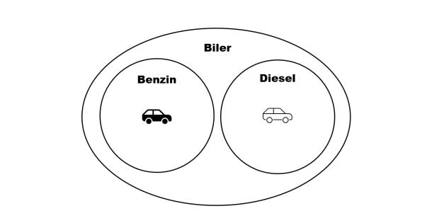 Biler1